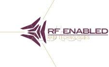 Програмное обеспечение СКУД Matrix IronLogic в Рязани