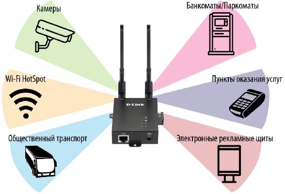 Новый M2M-маршрутизатор DWM-312 с поддержкой 3G/4G и VPN от D-Link