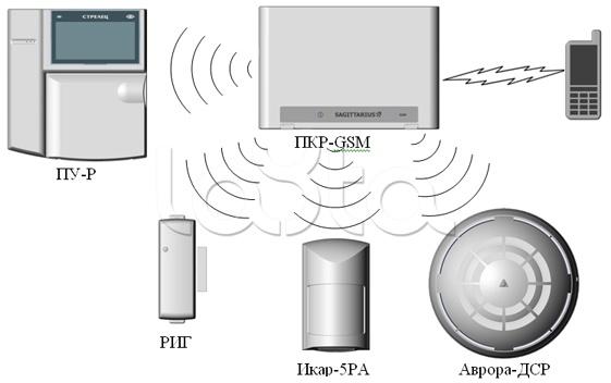 Програмное обеспечение ИСБ СТРЕЛЕЦ-Интеграл Аргус-Спектр Аргус-Спектр