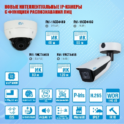 Новинки от RVi Group! Интеллектуальные IP-камеры с функцией распознавания лиц