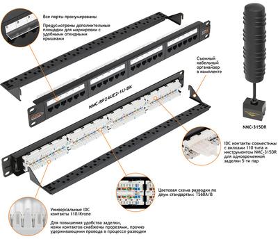 """Патч-панель 19"""", 1U, 24xRJ45 NIKOMAX (NMC-RP24UD2-1U-BK)"""