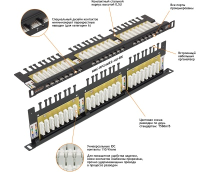 "Патч-панель 19"", 0.5U, 24xRJ45 NIKOMAX (NMC-RP24UD2-HU-BK)"