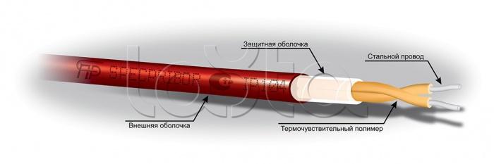 Спецприбор ИП 104 Гранат-термокабель исп.GTSW-68, Извещатель пожарный тепловой линейный Спецприбор Гранат-термокабель исп.GTSW-68 (ИП 104)